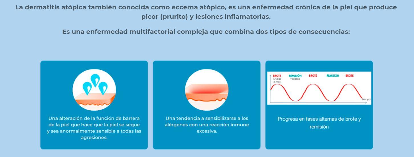 Dermatitis Ducray