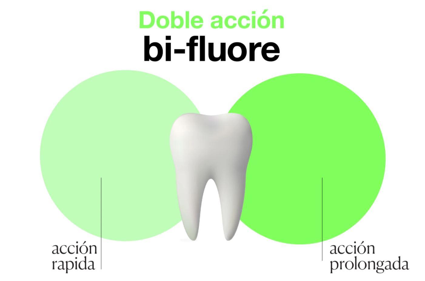 Fluocaril Bifluore