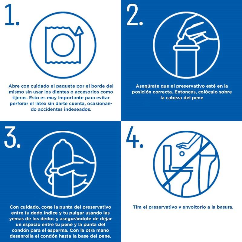 cómo ponerse un condon Durex