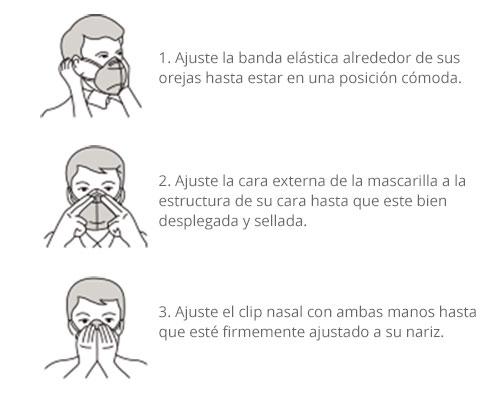 Instrucciones cómo utilizar una mascarilla quirúrgica