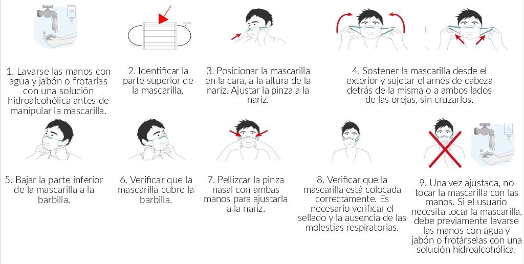 Instrucciones de uso de la Mascarilla Homologada Reutilizable Transparente Blanca Talla Adulto-INCA