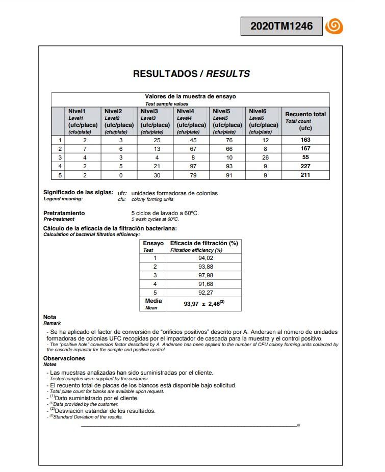 Mascarillas Reutilizables R30 Niños