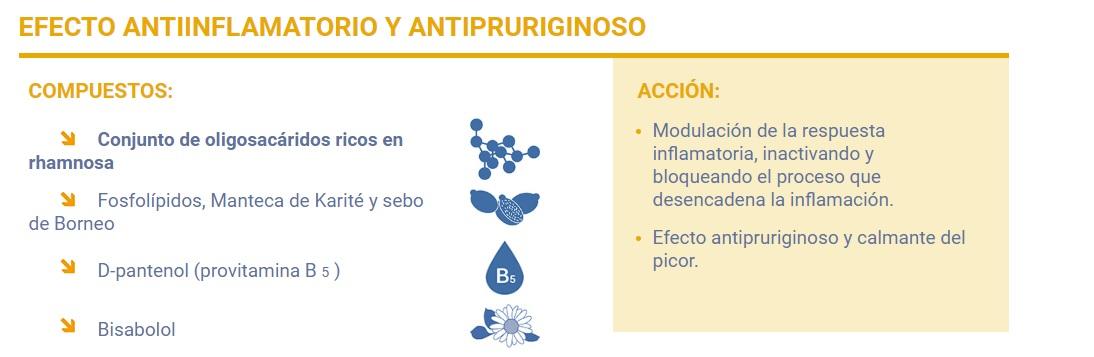 efecto antinflamatorio y antipruriginoso pediatopic