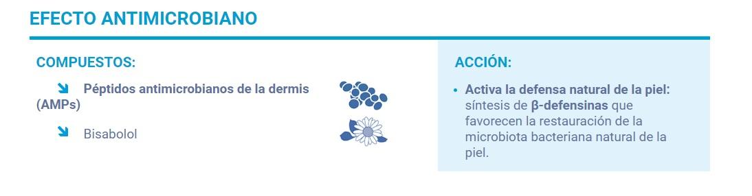 Efecto antimicrobiano pediatopic